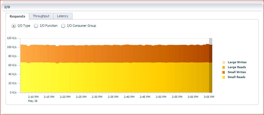 Iomemory_IOPS_Chart