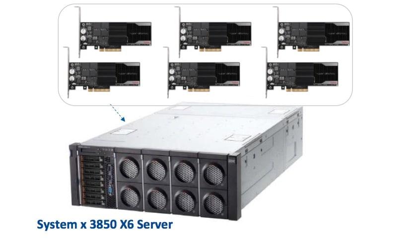 Lenovo System x 3850 X6 server