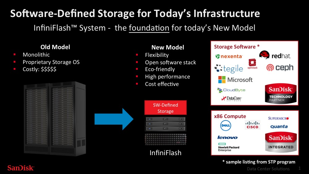 InfiniFlash System- The Foundation for New Software Defined Storage Models