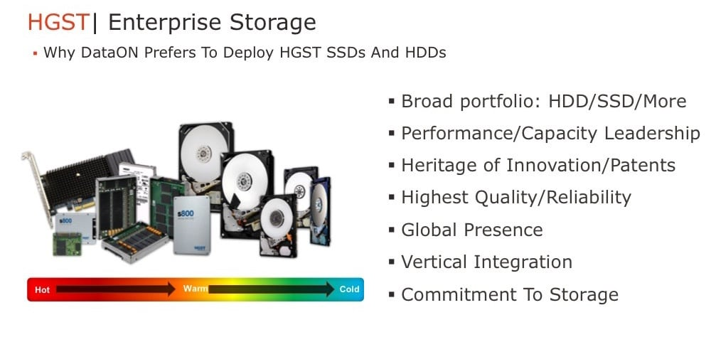 The case for HGST SSDs