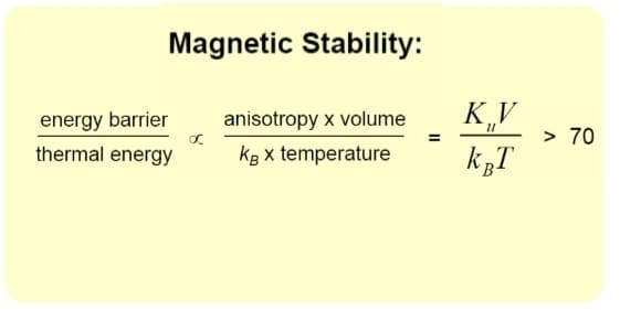 magnetic stability