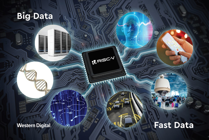 Western Digital and RISC-V