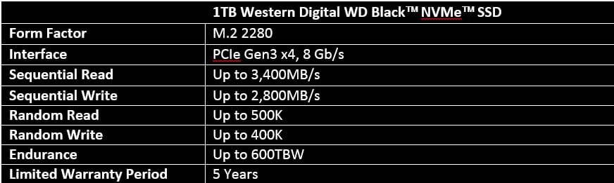3D NAND NVMe SSD