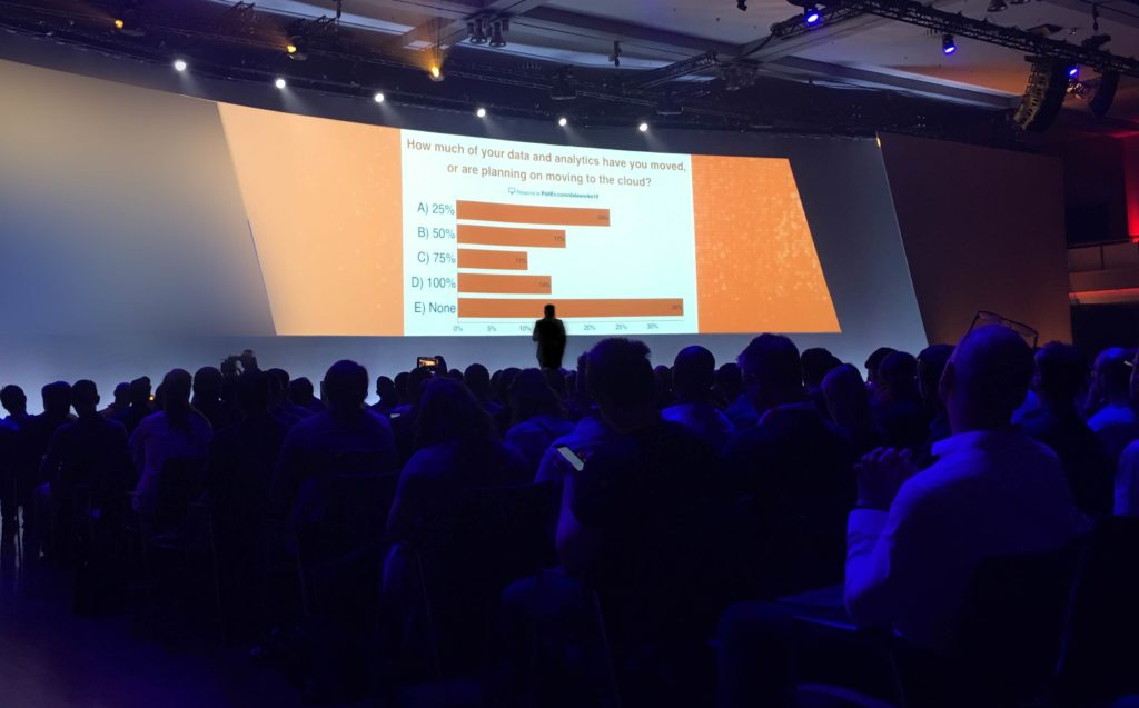 data works summit live poll cloud