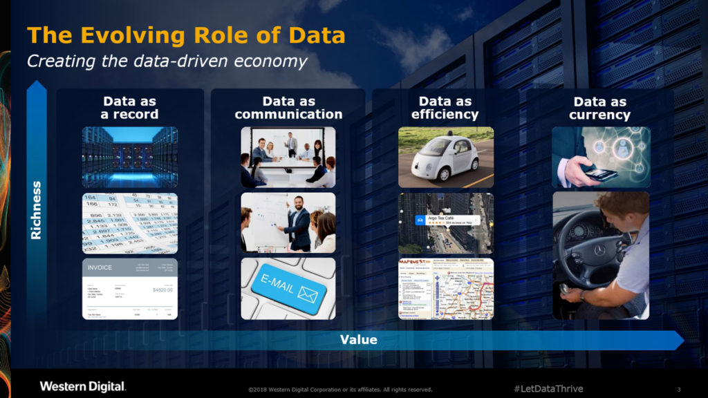 Office of the CTO slide
