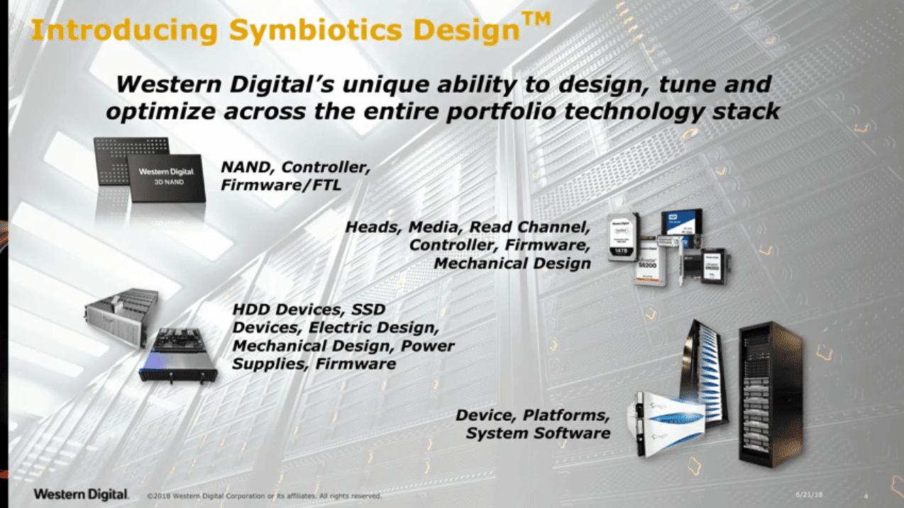 Symbiotics Design Portfolio