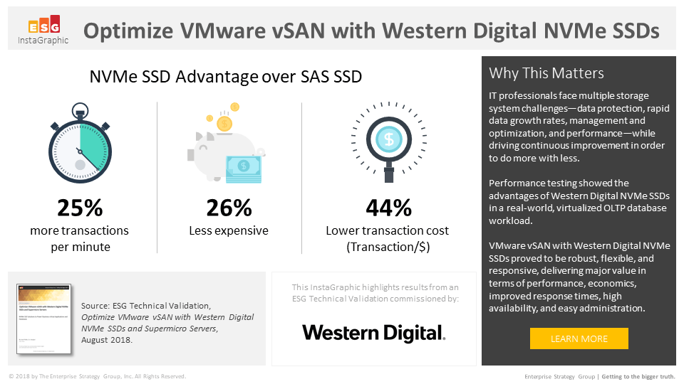 ESG Tech Instagraphic - WDC NVMe - 2018