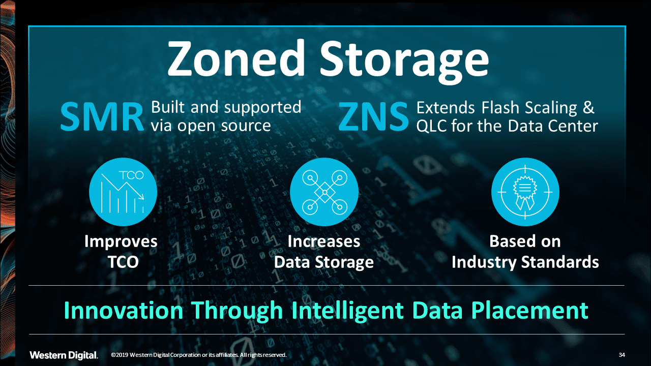 Visual breakdown of the benefits of zoned storage using SMR and ZNS.