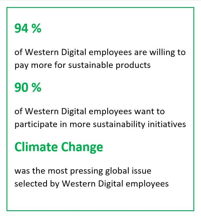 sustainability survey graphic